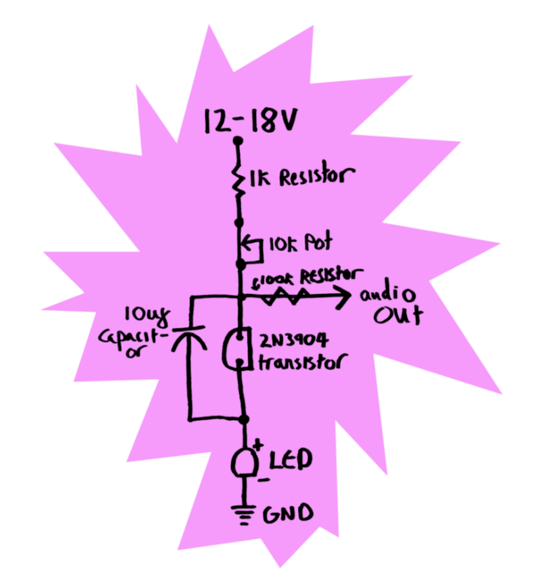 Making Noise – Transistors as Oscillators