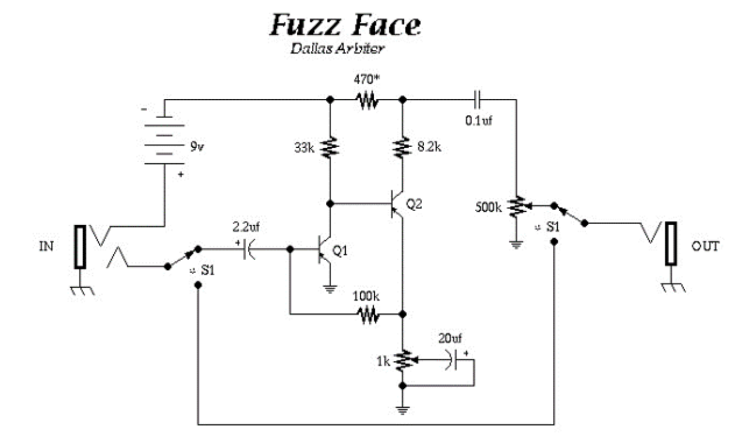 Make Your Own Fuzz Pedal